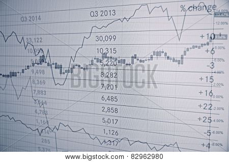 Stock charts & finance report on pc screen. Finance concept. poster