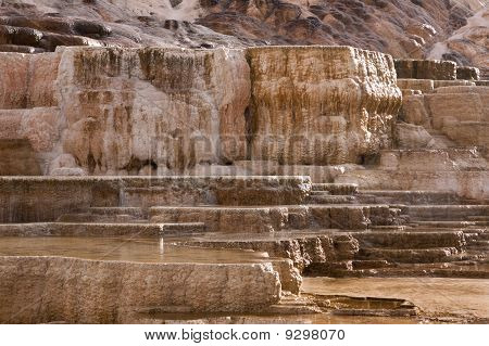 Terraces of Rock at Mammoth Hot Springs