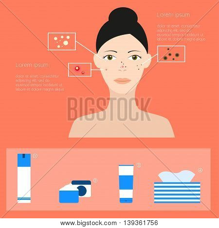 Girl with problematic skin and anti-acne Infographics Flat design