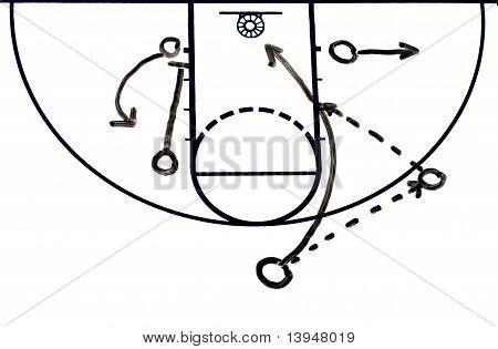 Basketball Give and Go Play