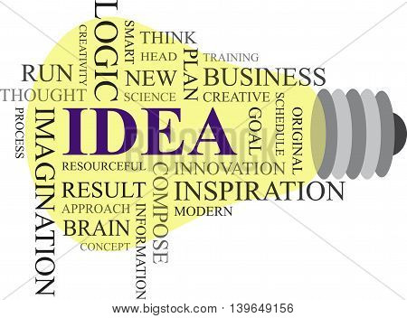 The inscription idea purple color on the background of the bulb. Association to the word idea. Black-and-white words.
