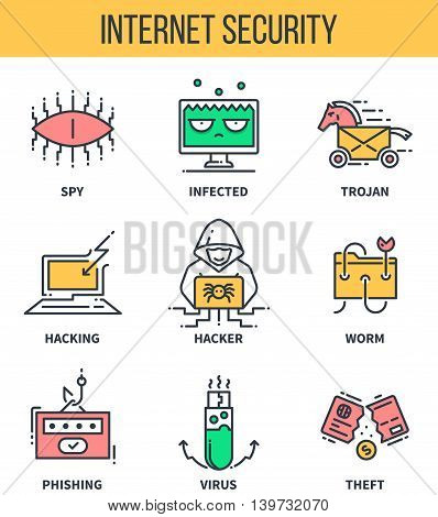 Internet security, computer protection, cyber threats . Linear icons for infographics