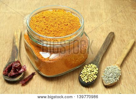 Homemade chili powder, which is finely ground, in a bottle, made from ingredients including red chili, coriander seeds and cumin.
