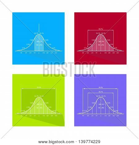 Flat Icons Illustration Set of 3 Standard Deviations Gaussian Bell or Normal Distribution Curve Charts.