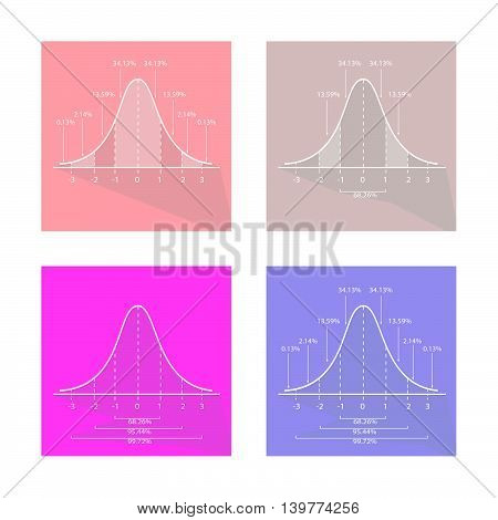 Illustration Collection of Gaussian Bell or Normal Distribution and Standard Deviation Cruve Label. poster