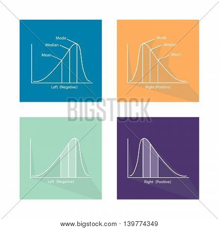 Flat Icons Illustration Collection of Positve and Negative Distribution Curve and Normal Distribution Curve.