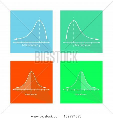 Flat Icons Illustration Set of Positve and Negative Distribution Curve and Normal Distribution Curve Graphs.