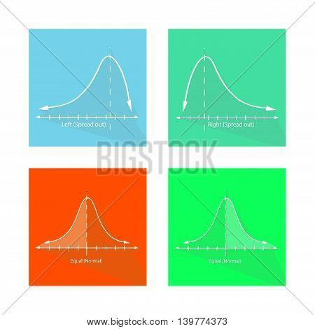 Flat Icons Illustration Set of Positve and Negative Distribution Curve and Normal Distribution Curve Graphs.