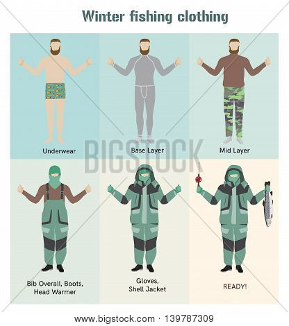 Cold weather fishing clothes flat vector illustration. Winter clothing, apparel for fisherman infographics. Man in an extreme cold weather gear. Ice fishing jacket, bib, base and mid layers, boots.