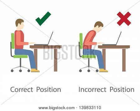 Correct and incorrect sitting posture at computer, flat design, vector illustration