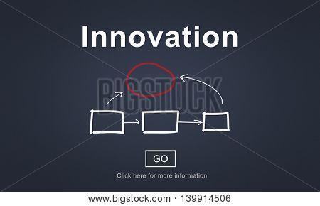Innovation Creative Design Development Modern Concept