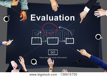 Evaluation Communication Feedback Response Concept