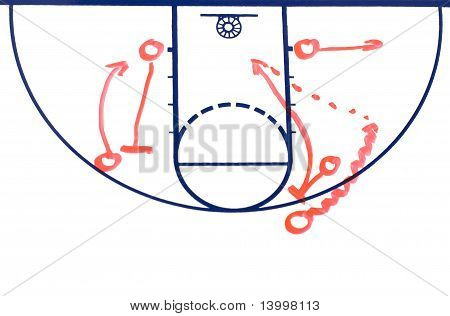 Basketball Pick and Roll Play