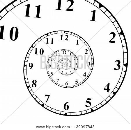 Clock Face With A Spiral Effect
