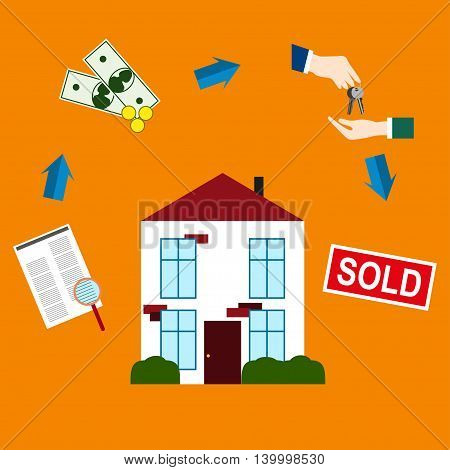 Poster Search and purchase a home for cash Making the purchase and sale of real estate