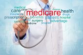 Doctor with medicare word cloud. medical concept poster