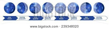 Moon Phases Icon Night Space Astronomy And Nature Moon Phases Sphere Shadow. The Whole Cycle From Ne