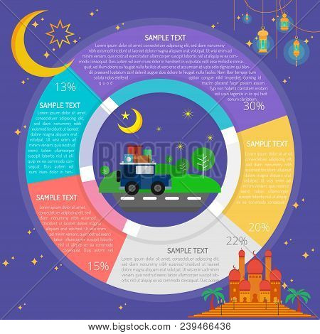 Homecoming | Set Of Vector Diagram Illustration Use For Ramadan, Islamic, Religion And Much More.the