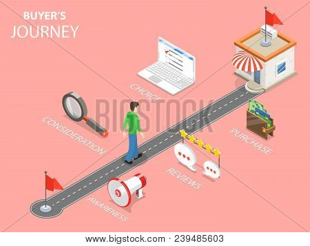 Buyer Journey Flat Isometric Vector. A Man To Make A Purchase Is Moving By The Specified Route With