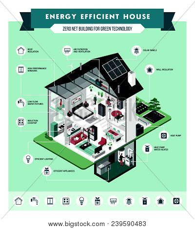 Contemporary Energy Efficient Isometric Eco House Cross Section And Room Interiors Infographic With