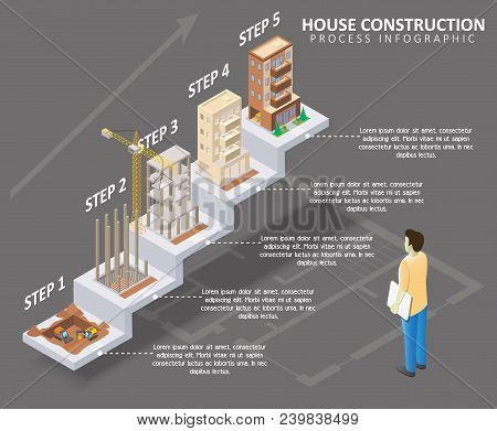 House Construction Process Infographic. Vector Isometric Apartment Construction Process Template Sho