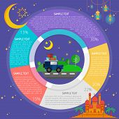 Homecoming | set of vector diagram illustration use for ramadan, islamic, religion and much more.The set can be used for several purposes like: websites, print templates, presentation templates, and promotional materials. poster