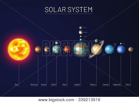 Colorful Solar System With Nine Planets And Satellites. Astronomy Banner With Nine Planet Stand In R