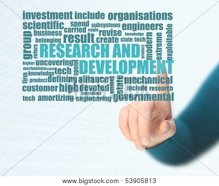 Word cloud for Research and development