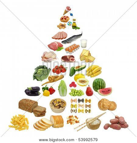 Food pyramid isolated on white