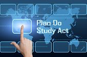 Plan Do Study Act concept with interface and world map on blue background poster