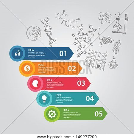science 5 steps elements of icon drawing chemistry biology laboratory DNA education research illustration template vector