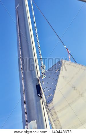Front luff sail, Mast track sail and its functions and installation poster