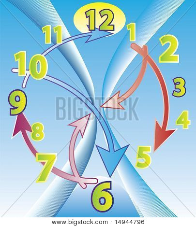 Abstract clock with arrows around and blue sky background poster