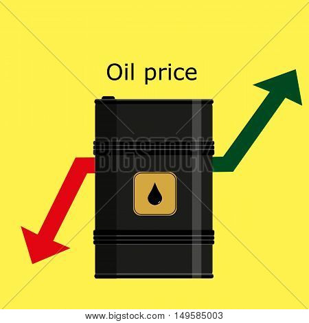 Barrel of oil and oil price. Up or down?