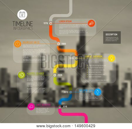 Vector Colorful Infographic typographic timeline report template with the biggest milestones, photos, years and description on blurred city background