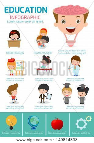 Education infographic, Creativity, brain, idea, students, Back to school set with charts and other elements. Vector illustration, learning, head, objects, graduation, e-learning.