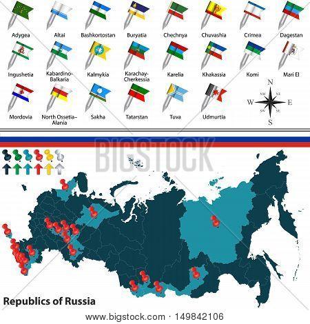 Republics Of Russia