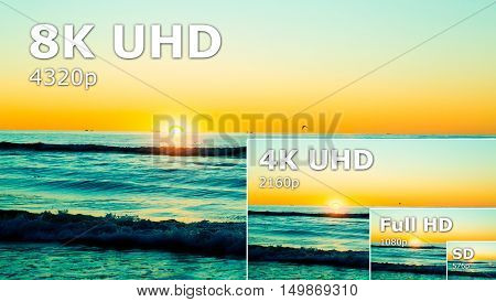 Compare of television resolution. uhd 8k television resolution ultra hd concept poster