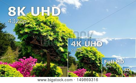 Tv Ultra Hd. 8K Television Resolution Technology