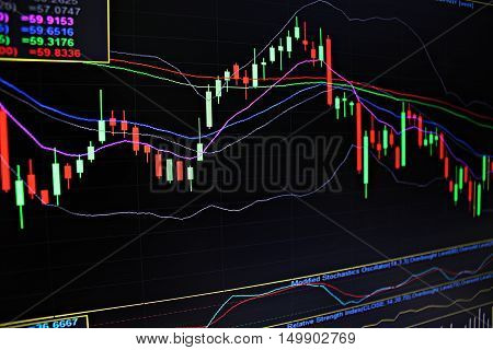 Business background : Candlestick graph chart of stock market trading, analysis stock market graph on a monitor, stock market graph on a computer