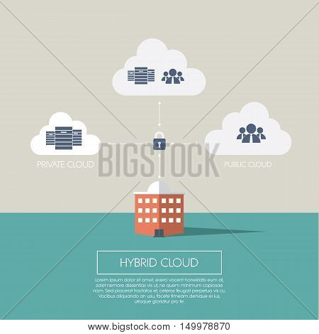 Hybrid cloud computing concept infographics template with icons. Private and public servers. Security lock, data privacy technology. Eps10 vector illustration
