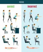 Correct and incorrect posture flat icons with men in standing sitting and lying poses isolated vector illustration poster