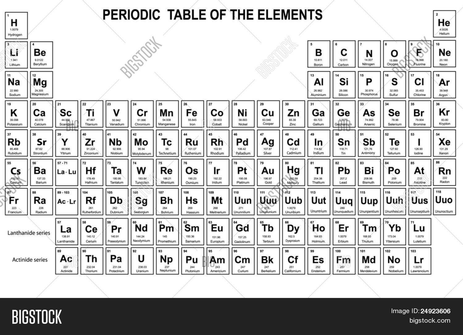 Periodic table elements atomic vector photo bigstock periodic table of the elements with atomic number symbol and weight urtaz Images