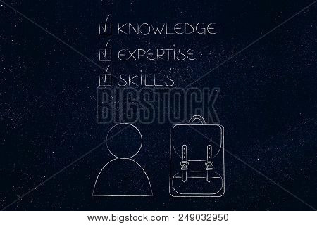 Education And Personal Development Conceptual Illustration: Student Next To School Backpack With Kno