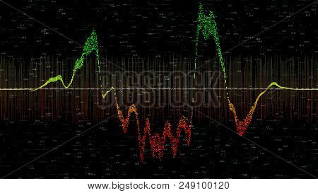 Financial Instrument Charts With Various Type Of Indicators Including Volume Analysis For Profession