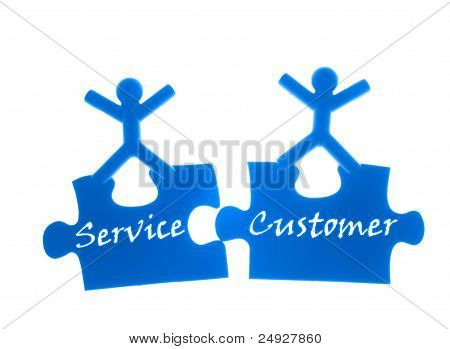 Right Service To Customer.