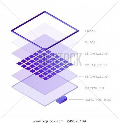 Parts Of Solar Panel Photovoltaic System Isometric Design. Solar Panel Components 3d Icon Vector Inf