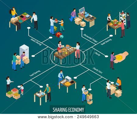 Sharing Economy Isometric Flowchart Composition Of Isolated Icons With Goods And Human Characters Wi