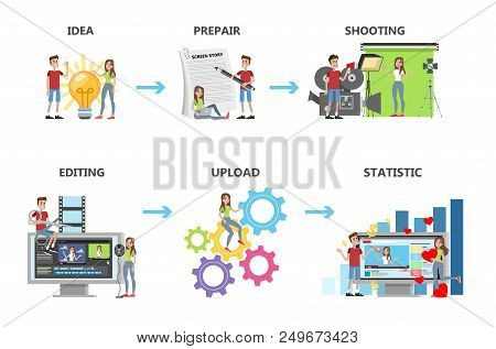 Video Production Steps. From Idea To Upload. Writing Scenario, Shooting Video And Editing, Isolated