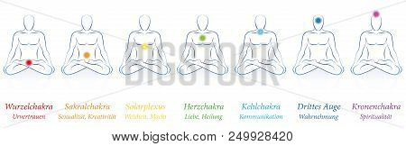 Chakras - Seven Colored Main Chakras And Their Names And Meanings - Meditating Man In Sitting Yoga M